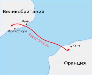 Туннель под Ла-Маншем, евротуннель